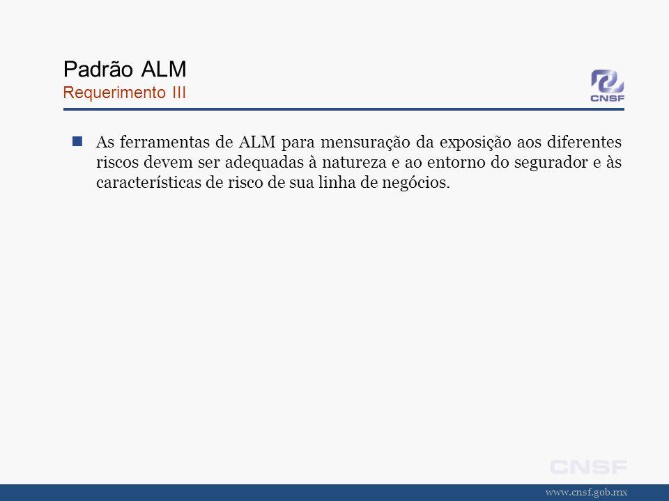 www.cnsf.gob.mx Padrão ALM Requerimento III As ferramentas de ALM para mensuração da exposição aos diferentes riscos devem ser adequadas à natureza e