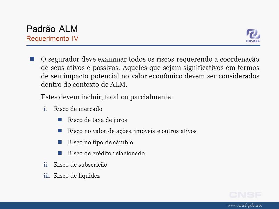 www.cnsf.gob.mx Padrão ALM Requerimento IV O segurador deve examinar todos os riscos requerendo a coordenação de seus ativos e passivos. Aqueles que s
