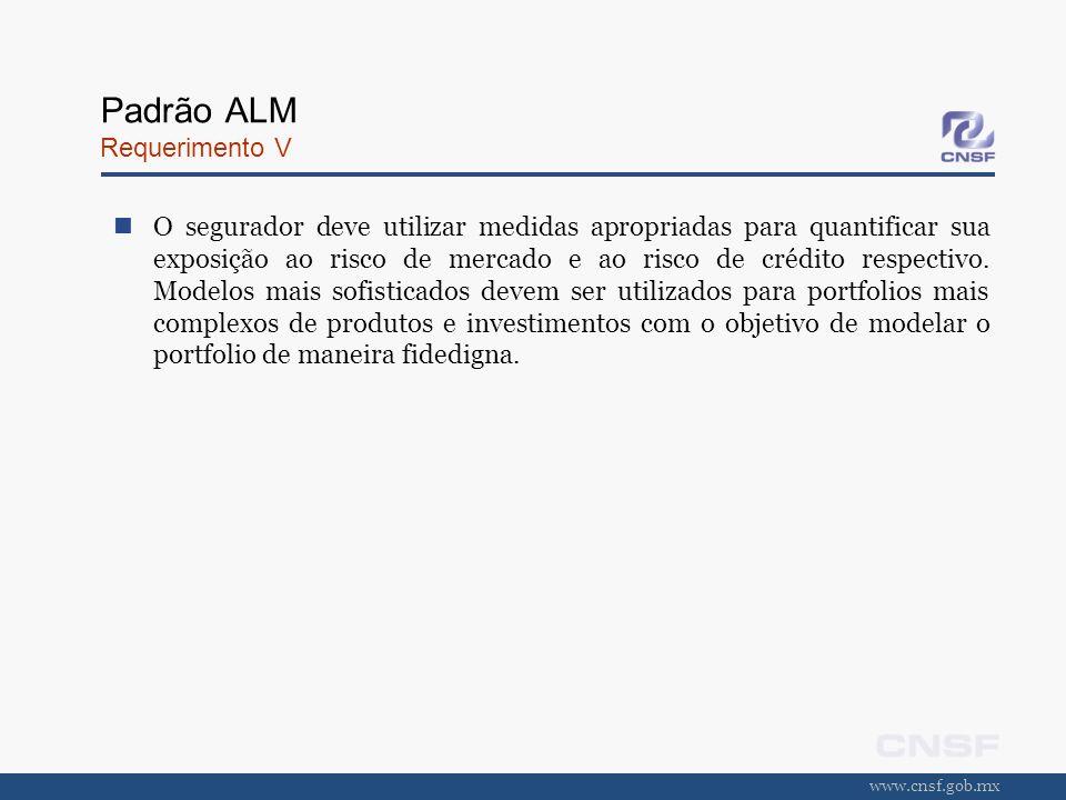 www.cnsf.gob.mx Padrão ALM Requerimento V O segurador deve utilizar medidas apropriadas para quantificar sua exposição ao risco de mercado e ao risco