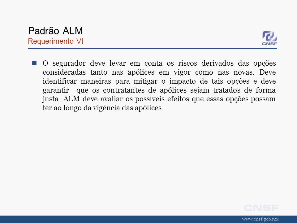www.cnsf.gob.mx Padrão ALM Requerimento VI O segurador deve levar em conta os riscos derivados das opções consideradas tanto nas apólices em vigor com