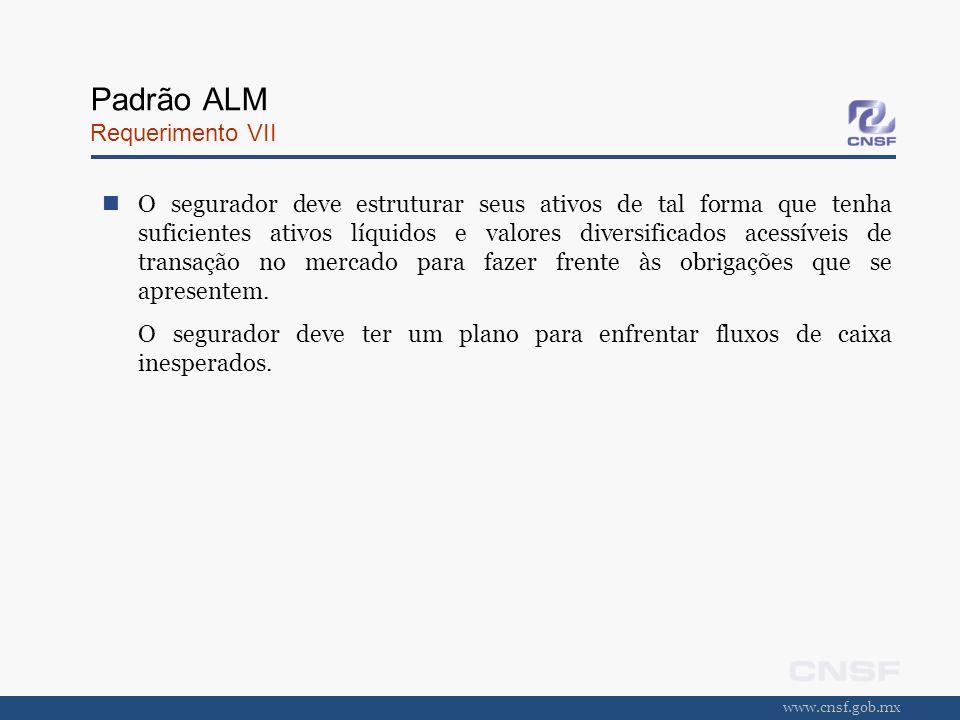 www.cnsf.gob.mx Padrão ALM Requerimento VII O segurador deve estruturar seus ativos de tal forma que tenha suficientes ativos líquidos e valores diver