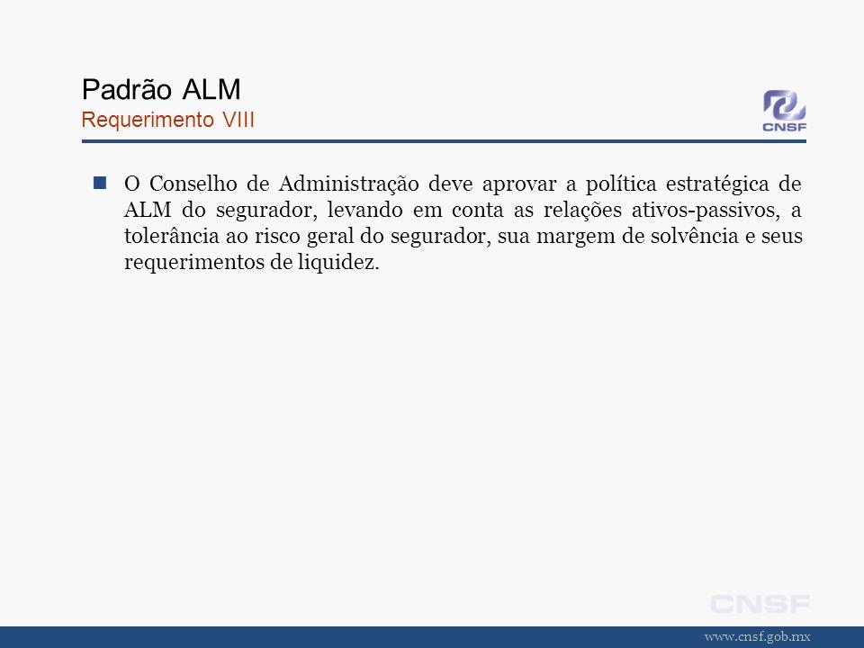 www.cnsf.gob.mx Padrão ALM Requerimento VIII O Conselho de Administração deve aprovar a política estratégica de ALM do segurador, levando em conta as