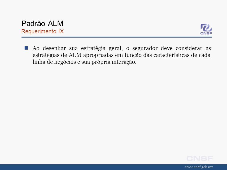 www.cnsf.gob.mx Padrão ALM Requerimento IX Ao desenhar sua estratégia geral, o segurador deve considerar as estratégias de ALM apropriadas em função d