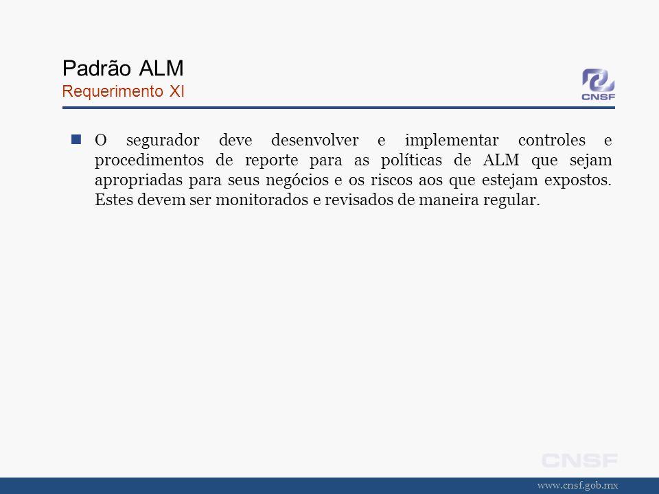 www.cnsf.gob.mx Padrão ALM Requerimento XI O segurador deve desenvolver e implementar controles e procedimentos de reporte para as políticas de ALM qu