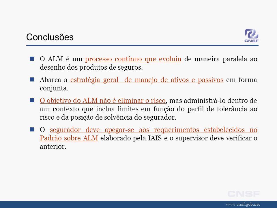 www.cnsf.gob.mx Conclusões O ALM é um processo contínuo que evoluiu de maneira paralela ao desenho dos produtos de seguros. Abarca a estratégia geral