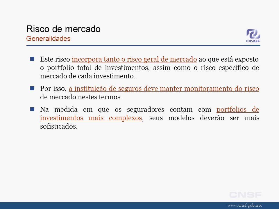 www.cnsf.gob.mx Risco de mercado Generalidades Este risco incorpora tanto o risco geral de mercado ao que está exposto o portfolio total de investimen