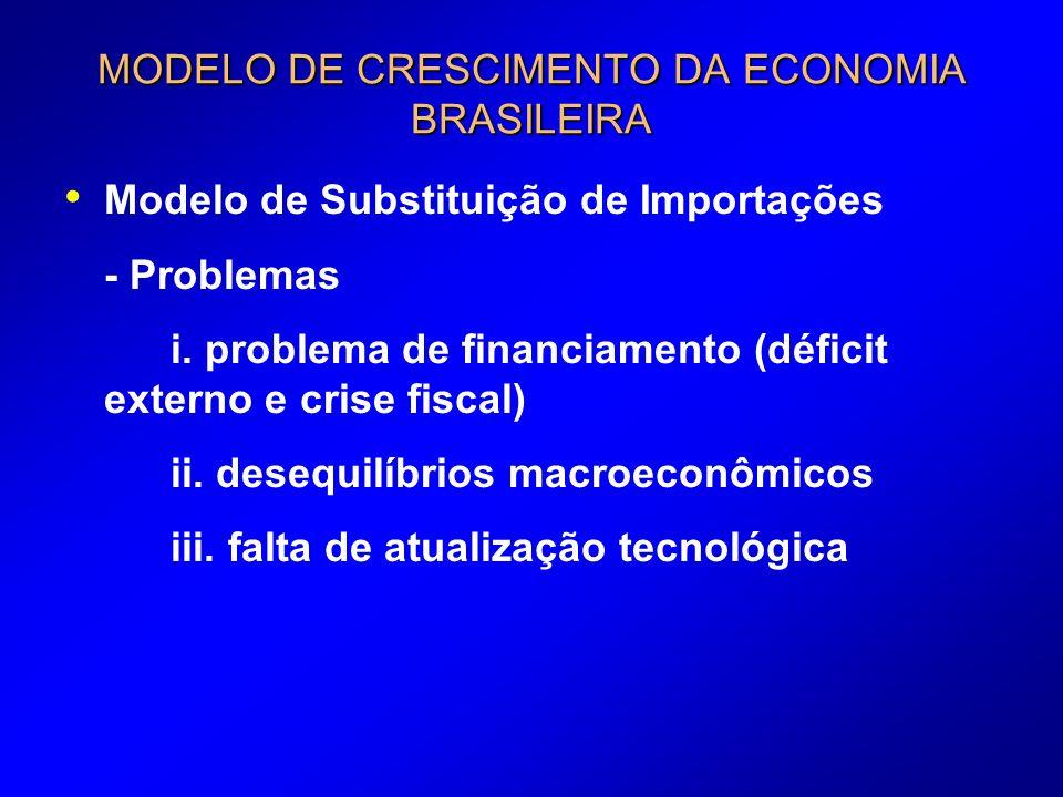 Modelo de Substituição de Importações - Problemas i.