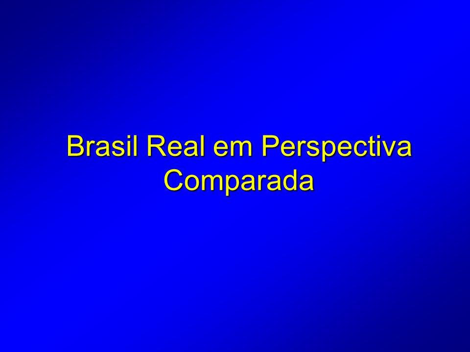 1989-931993-99 P I B per capita P I B P I B per capita 0,212,82 -1,253,28 3,222,01 1,890,59 1999-20011989-2001 Taxas Médias de Crescimento para Países Selecionados BRASIL FONTE: IBGE