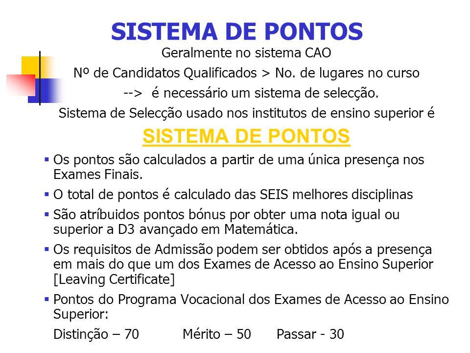 SISTEMA DE PONTOS Geralmente no sistema CAO Nº de Candidatos Qualificados > No.