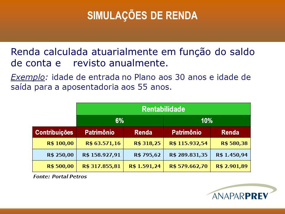 SIMULAÇÕES DE RENDA SIMULANDO AS RENDAS Renda calculada atuarialmente em função do saldo de conta e revisto anualmente. Exemplo: idade de entrada no P