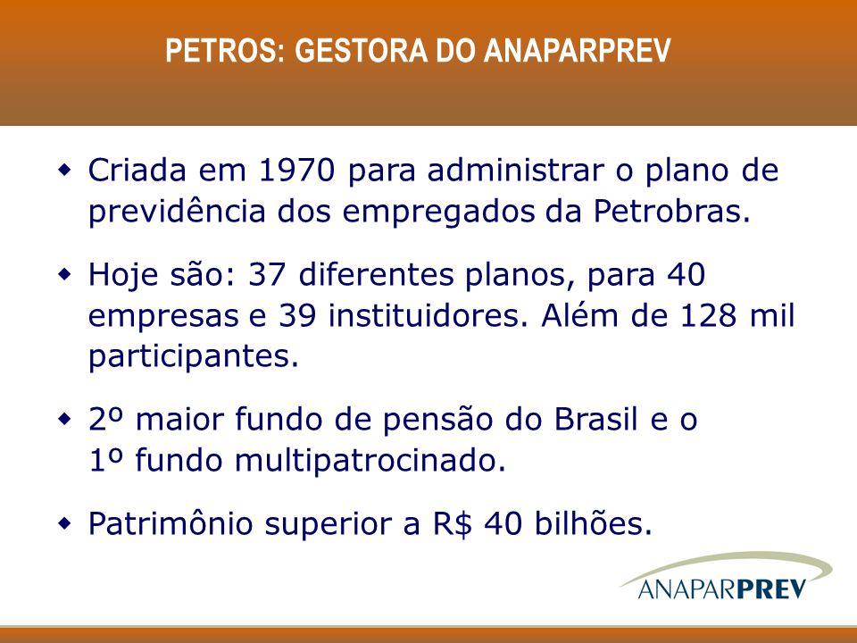 w Criada em 1970 para administrar o plano de previdência dos empregados da Petrobras. w Hoje são: 37 diferentes planos, para 40 empresas e 39 institui