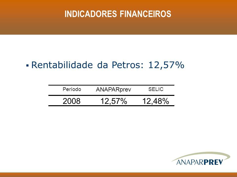 INDICADORES FINANCEIROS Rentabilidade da Petros: 12,57% Período ANAPARprev SELIC 200812,57%12,48%