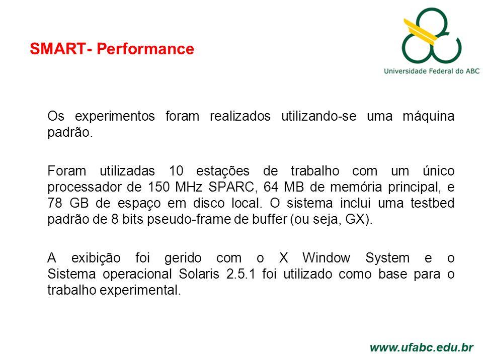 SMART- Performance Os experimentos foram realizados utilizando-se uma máquina padrão.