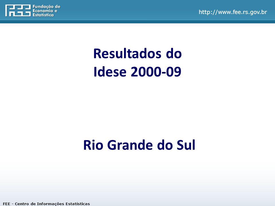 http://www.fee.rs.gov.br Resultados do Idese 2000-09 Rio Grande do Sul FEE - Centro de Informações Estatísticas