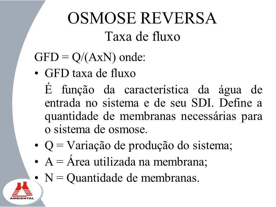 OSMOSE REVERSA Taxa de fluxo GFD = Q/(AxN) onde: GFD taxa de fluxo É função da característica da água de entrada no sistema e de seu SDI. Define a qua