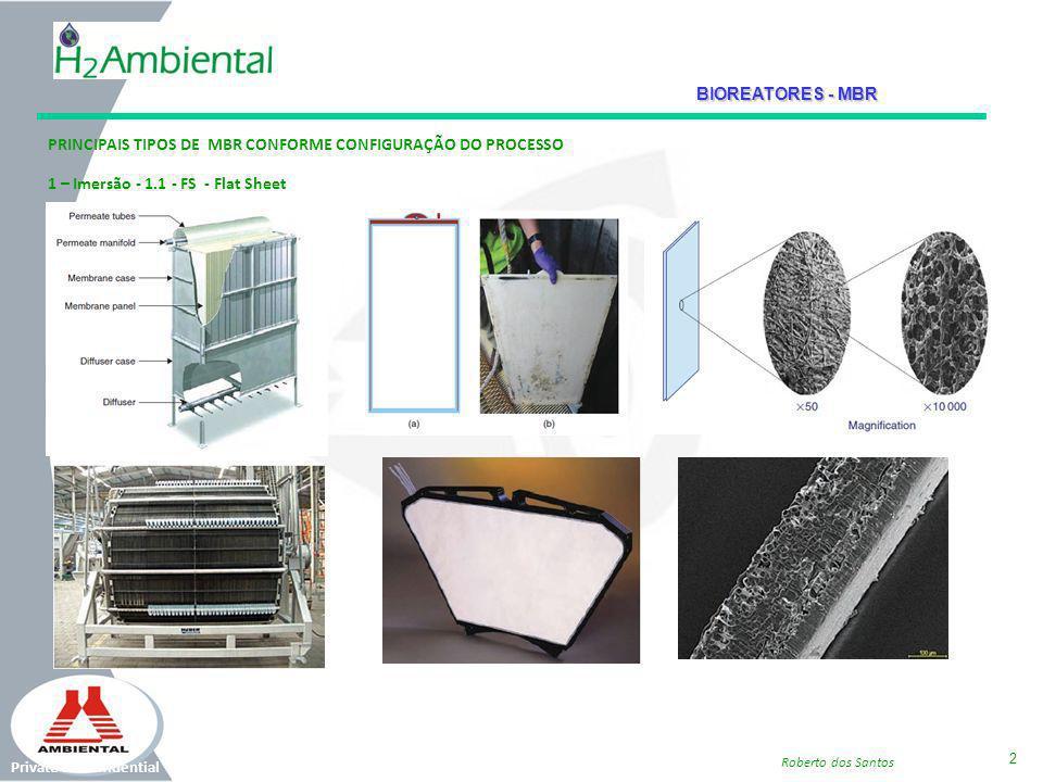 Private & Confidential 2 Roberto dos Santos BIOREATORES - MBR PRINCIPAIS TIPOS DE MBR CONFORME CONFIGURAÇÃO DO PROCESSO 1 – Imersão - 1.1 - FS - Flat