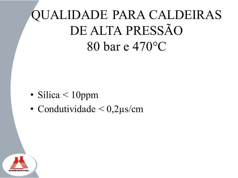 QUALIDADE PARA CALDEIRAS DE ALTA PRESSÃO 80 bar e 470°C Sílica < 10ppm Condutividade < 0,2µs/cm