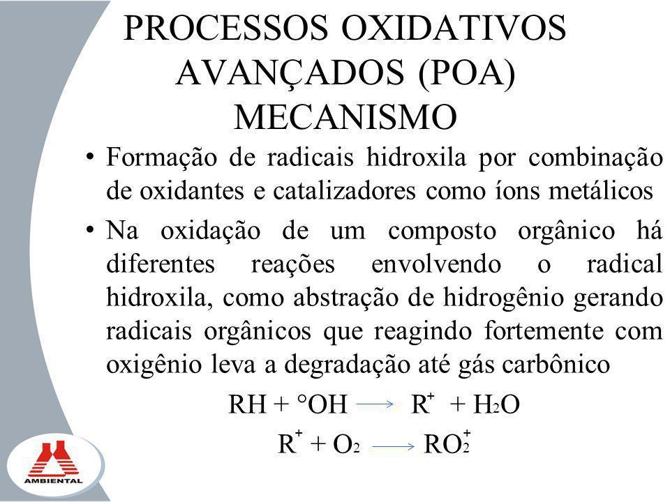PROCESSOS OXIDATIVOS AVANÇADOS (POA) MECANISMO Formação de radicais hidroxila por combinação de oxidantes e catalizadores como íons metálicos Na oxida