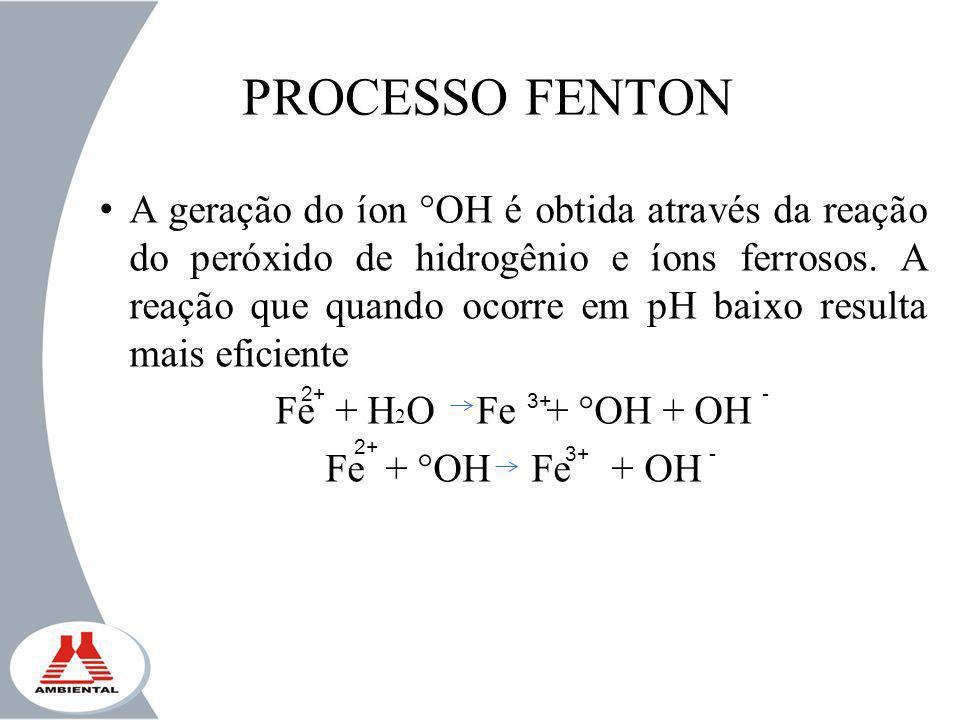 PROCESSO FENTON A geração do íon °OH é obtida através da reação do peróxido de hidrogênio e íons ferrosos. A reação que quando ocorre em pH baixo resu