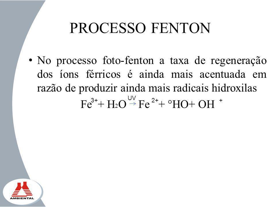 PROCESSO FENTON No processo foto-fenton a taxa de regeneração dos íons férricos é ainda mais acentuada em razão de produzir ainda mais radicais hidrox
