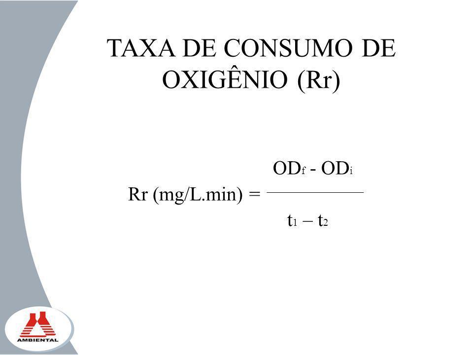 TAXA DE CONSUMO DE OXIGÊNIO (Rr) OD f - OD i Rr (mg/L.min) = t 1 – t 2