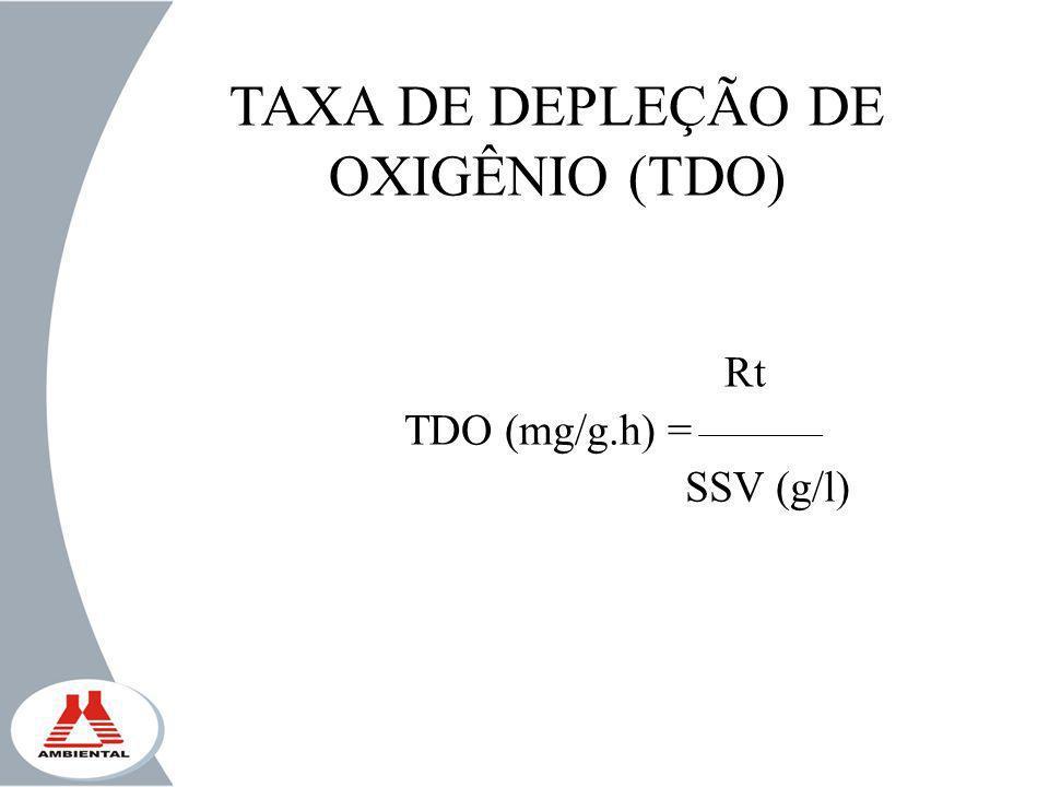 TAXA DE DEPLEÇÃO DE OXIGÊNIO (TDO) Rt TDO (mg/g.h) = SSV (g/l)