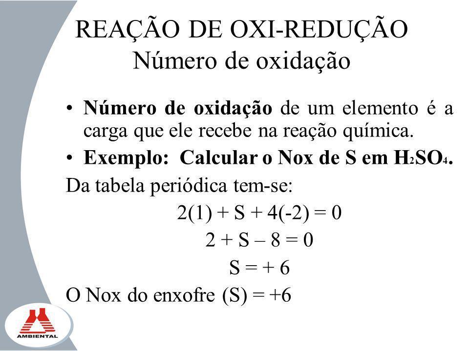 REAÇÃO DE OXI-REDUÇÃO Número de oxidação Número de oxidação de um elemento é a carga que ele recebe na reação química. Exemplo: Calcular o Nox de S em