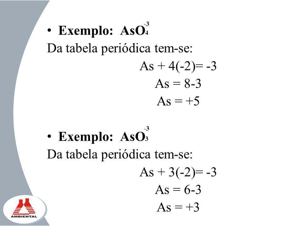Exemplo: AsO 4 Da tabela periódica tem-se: As + 4(-2)= -3 As = 8-3 As = +5 Exemplo: AsO 3 Da tabela periódica tem-se: As + 3(-2)= -3 As = 6-3 As = +3