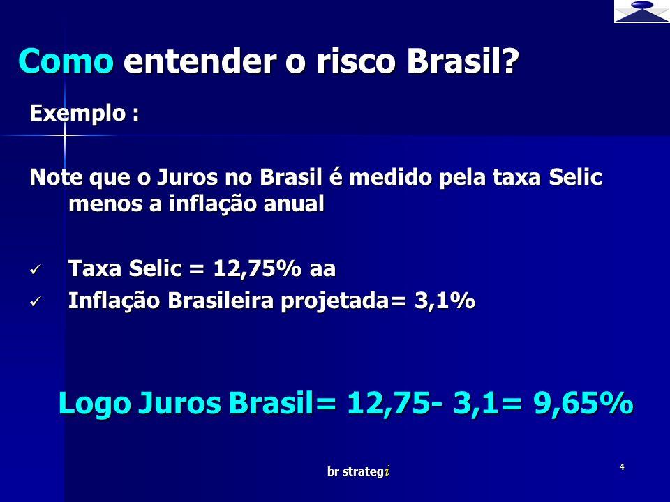 br strateg i 4 Como entender o risco Brasil? Exemplo : Note que o Juros no Brasil é medido pela taxa Selic menos a inflação anual Taxa Selic = 12,75%