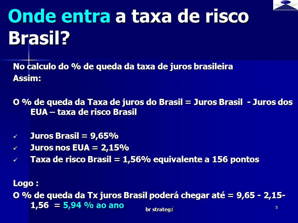 br strateg i 5 Onde entra a taxa de risco Brasil? No calculo do % de queda da taxa de juros brasileira Assim: O % de queda da Taxa de juros do Brasil