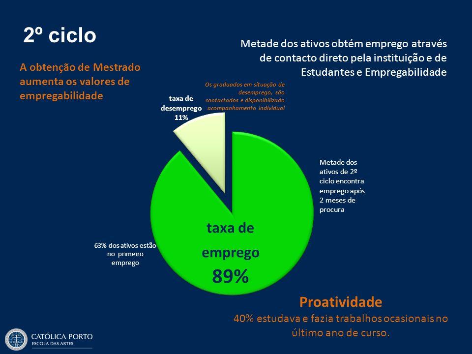 Nota Metodológica Apresentam-se informações essenciais relativas a amostra, questionário e relatório.