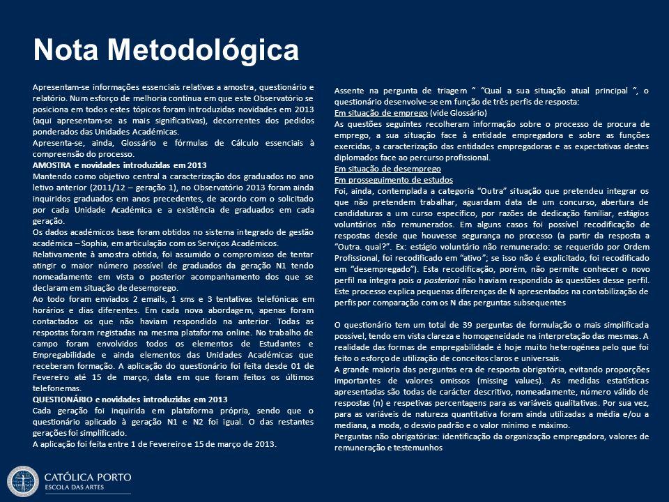 Nota Metodológica Apresentam-se informações essenciais relativas a amostra, questionário e relatório. Num esforço de melhoria contínua em que este Obs