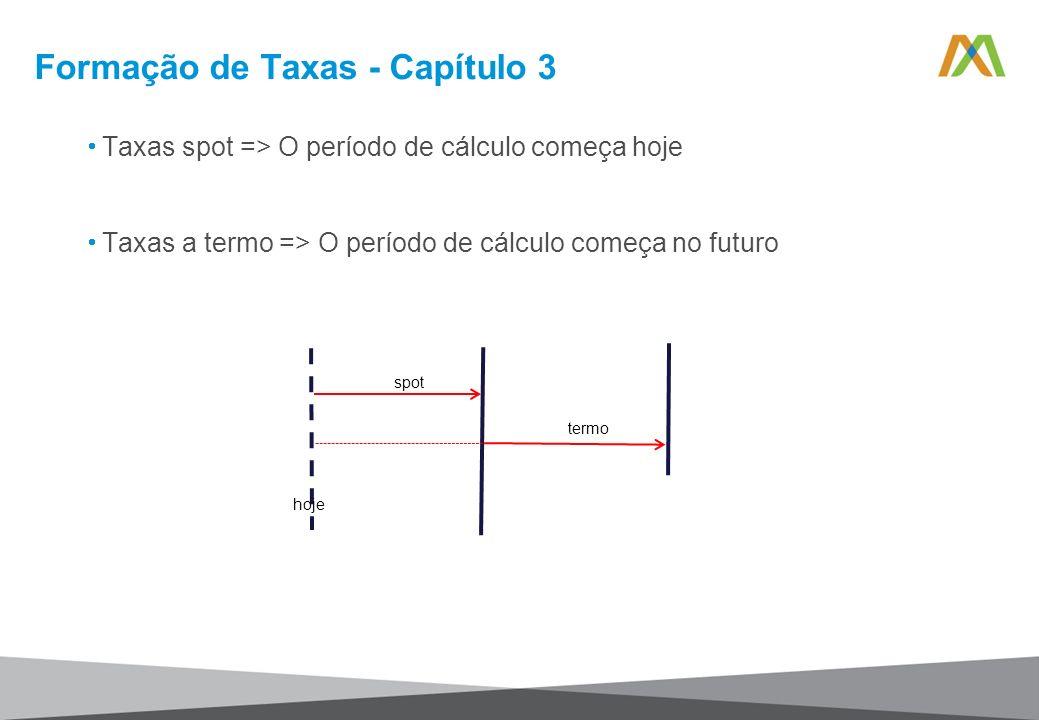 Formação de Taxas - Capítulo 3 spot termo hoje Taxas spot => O período de cálculo começa hoje Taxas a termo => O período de cálculo começa no futuro