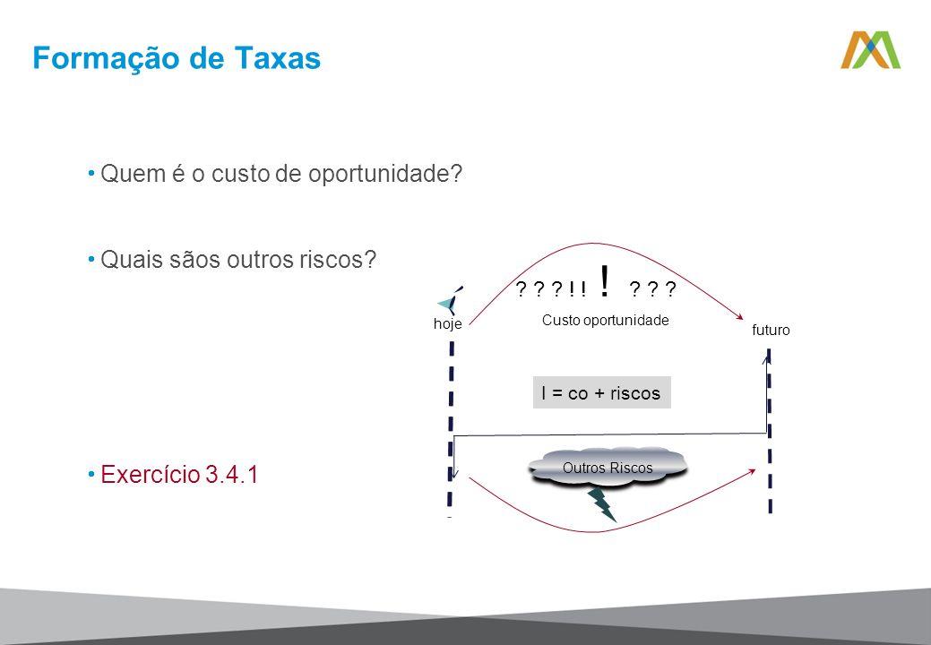 Quem é o custo de oportunidade? Quais sãos outros riscos? Exercício 3.4.1 Formação de Taxas hoje futuro ? ? ? ! ! ! ? ? ? Custo oportunidade Outros Ri