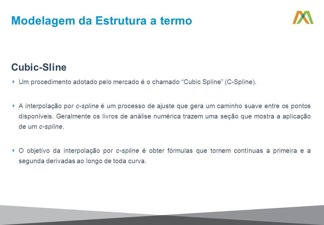 Cubic-Sline Um procedimento adotado pelo mercado é o chamado Cubic Spline (C-Spline). A interpolação por c-spline é um processo de ajuste que gera um