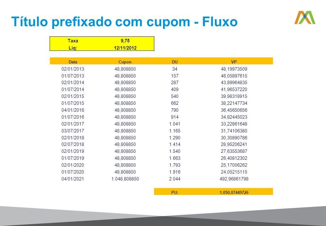 Título prefixado com cupom - Fluxo Taxa9,75 Liq:12/11/2012 DataCuponDUVP 02/01/201348,8088503448,19973509 01/07/201348,80885015746,05897615 02/01/2014