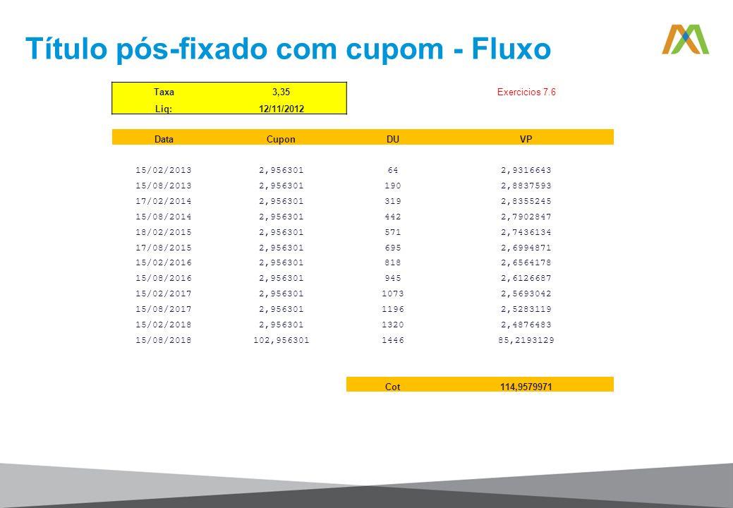 Título pós-fixado com cupom - Fluxo Taxa3,35Exercicios 7.6 Liq:12/11/2012 DataCuponDUVP 15/02/20132,956301642,9316643 15/08/20132,9563011902,8837593 1