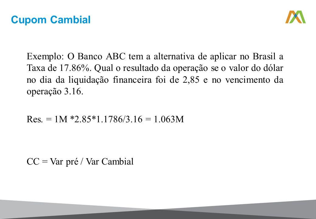 Exemplo: O Banco ABC tem a alternativa de aplicar no Brasil a Taxa de 17.86%. Qual o resultado da operação se o valor do dólar no dia da liquidação fi