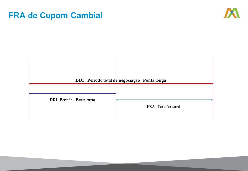 DDI - Período total de negociação - Ponta longa DDI - Período - Ponta curta FRA - Taxa forward FRA de Cupom Cambial