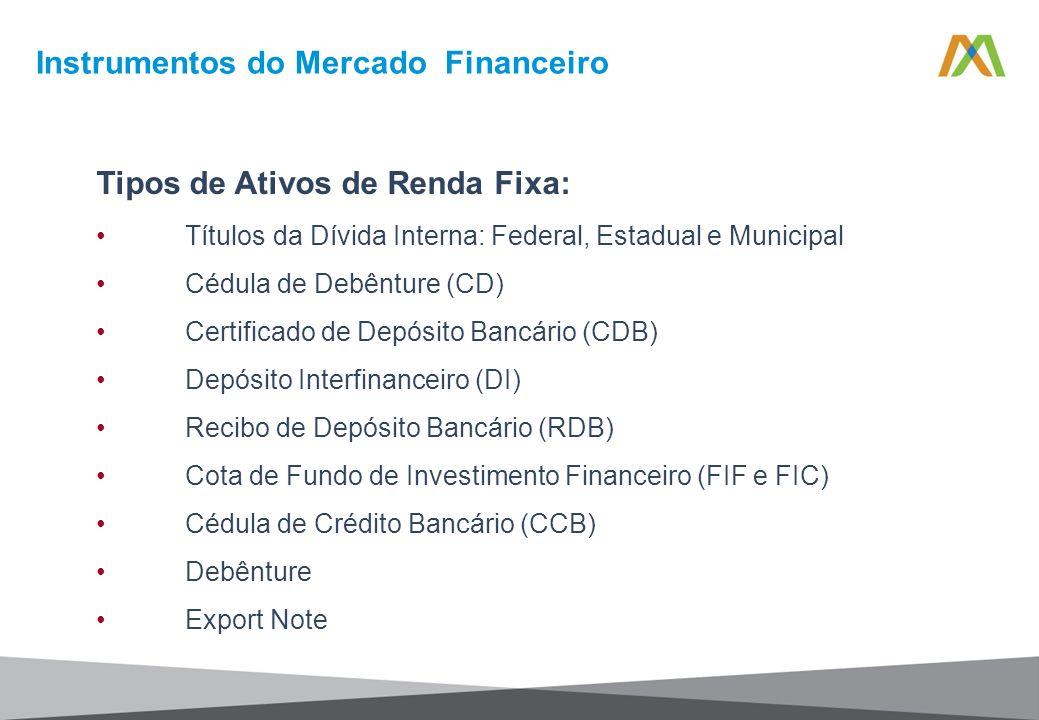 Tipos de Ativos de Renda Fixa: Títulos da Dívida Interna: Federal, Estadual e Municipal Cédula de Debênture (CD) Certificado de Depósito Bancário (CDB