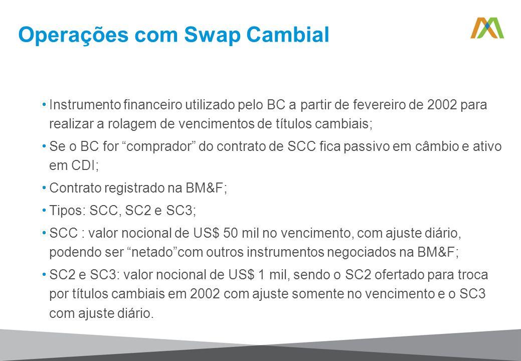 Operações com Swap Cambial Instrumento financeiro utilizado pelo BC a partir de fevereiro de 2002 para realizar a rolagem de vencimentos de títulos ca