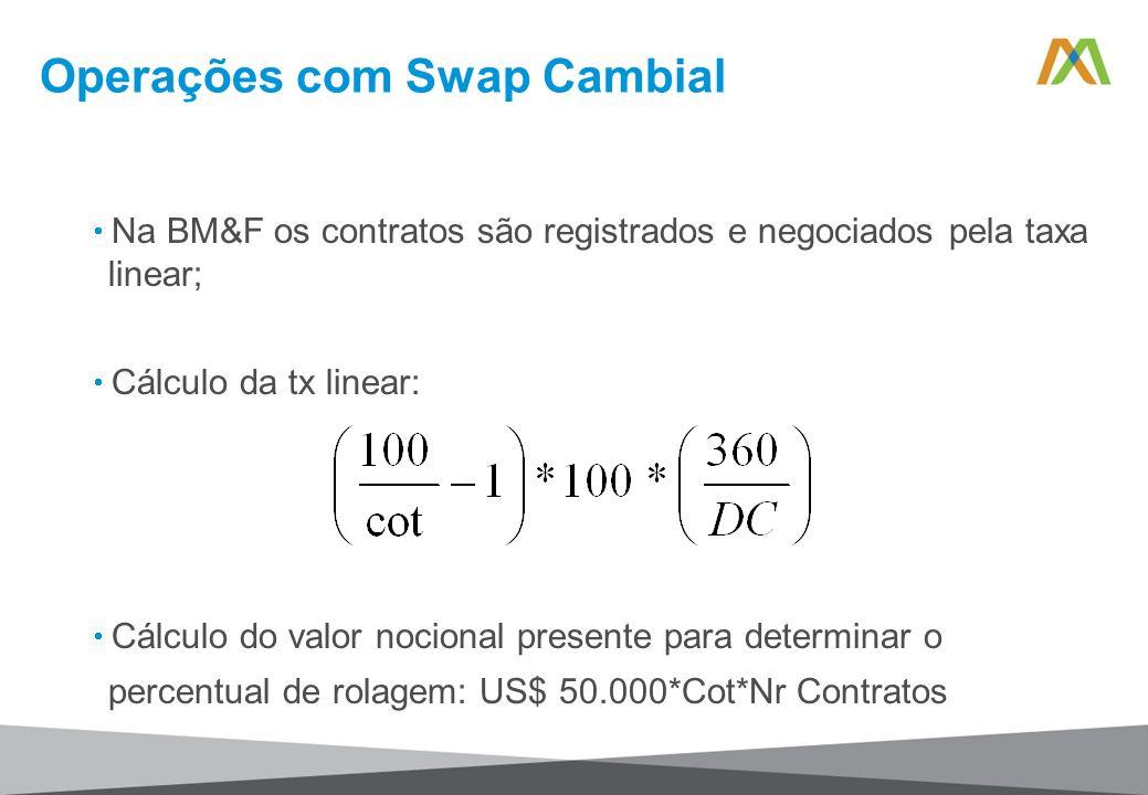 Operações com Swap Cambial Na BM&F os contratos são registrados e negociados pela taxa linear; Cálculo da tx linear: Cálculo do valor nocional present