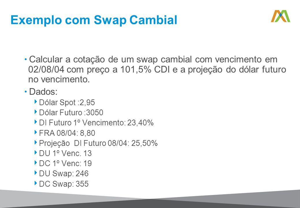 Exemplo com Swap Cambial Calcular a cotação de um swap cambial com vencimento em 02/08/04 com preço a 101,5% CDI e a projeção do dólar futuro no venci