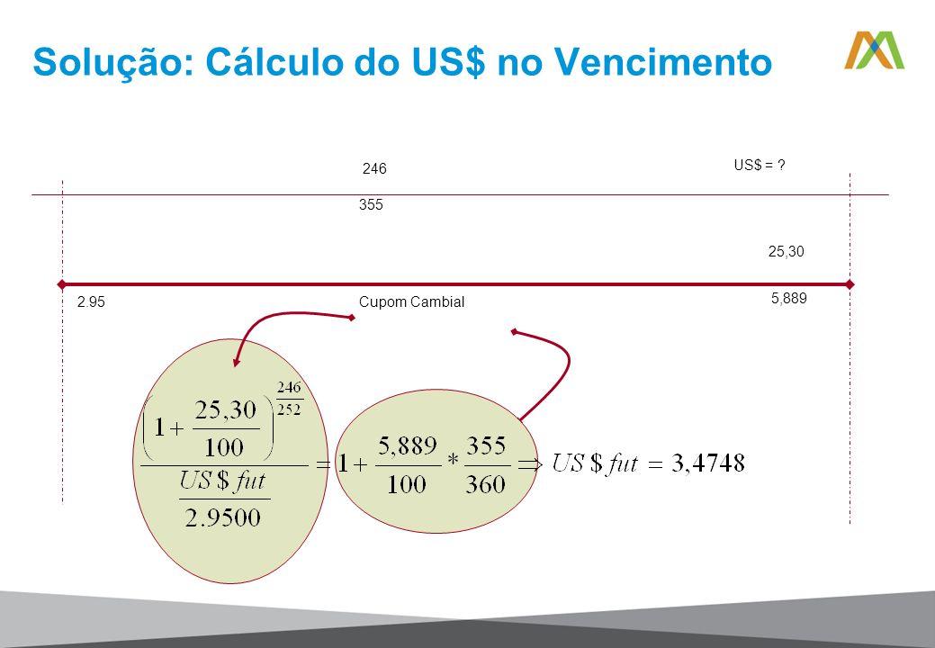 Cupom Cambial Solução: Cálculo do US$ no Vencimento 246 355 2.95 25,30 5,889 US$ = ?