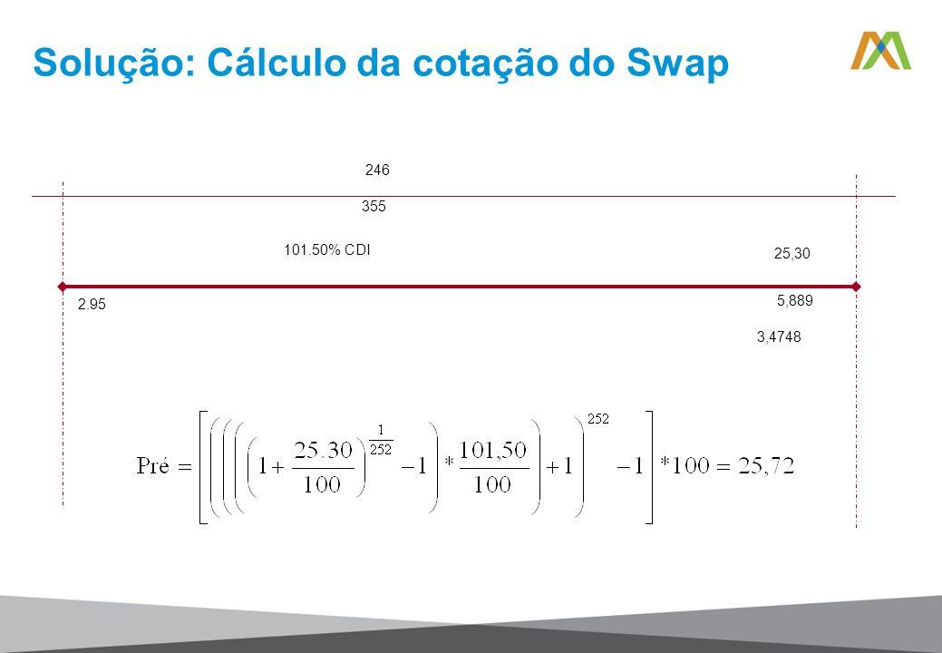 Solução: Cálculo da cotação do Swap 246 355 2.95 25,30 5,889 101.50% CDI 3,4748
