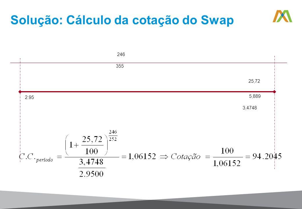 Solução: Cálculo da cotação do Swap 246 355 2.95 25,72 5,889 3,4748