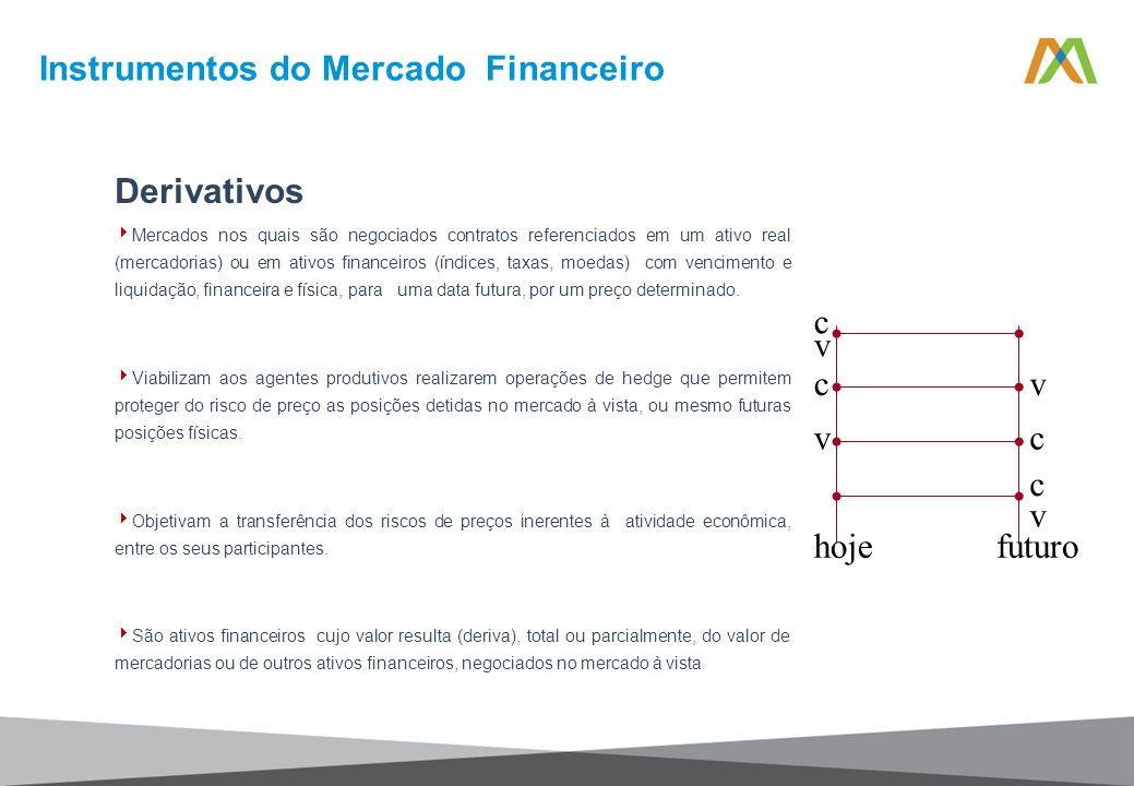 Derivativos Mercados nos quais são negociados contratos referenciados em um ativo real (mercadorias) ou em ativos financeiros (índices, taxas, moedas)