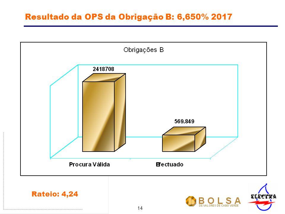 14 Resultado da OPS da Obrigação B: 6,650% 2017 Rateio: 4,24