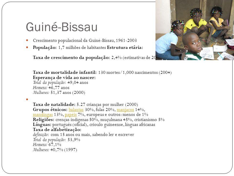 Guiné-Bissau Crescimento populacional da Guiné-Bissau, 1961-2003 População: 1,7 milhões de habitantes Estrutura etária: Taxa de crescimento da populaç