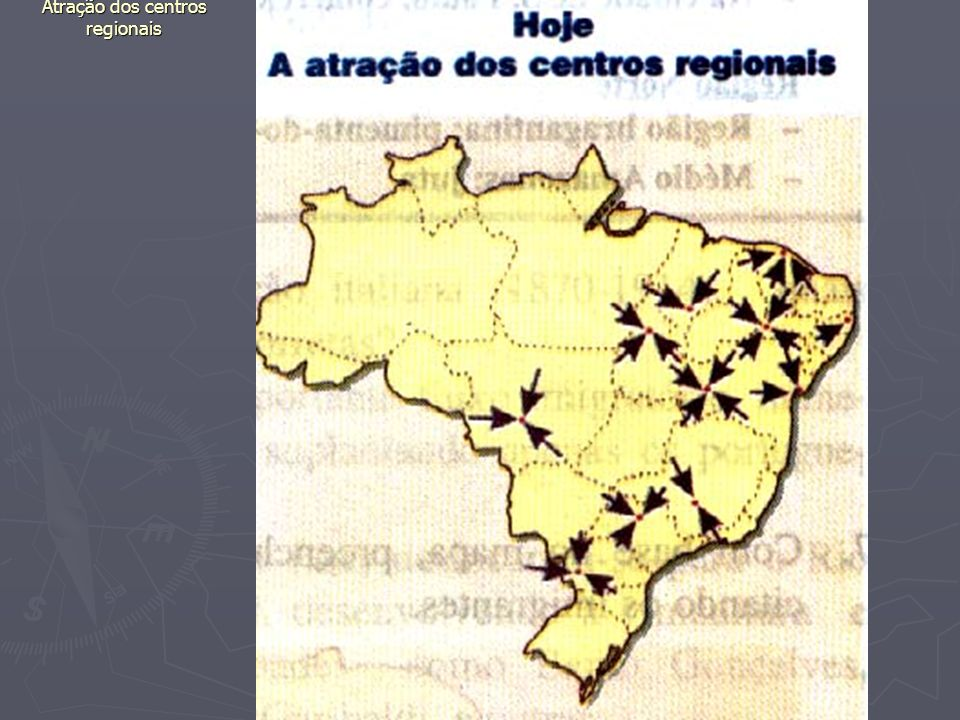 Atração dos centros regionais